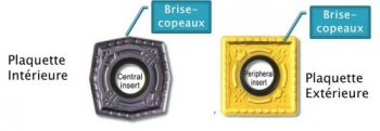 Plaquettes carbure pour King Drill
